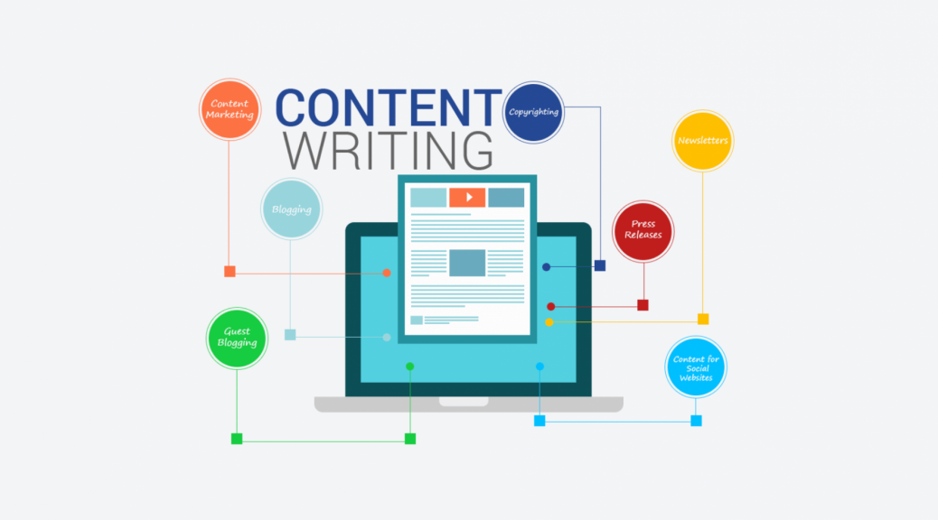 How to Add Keywords in Your Content? Content Management